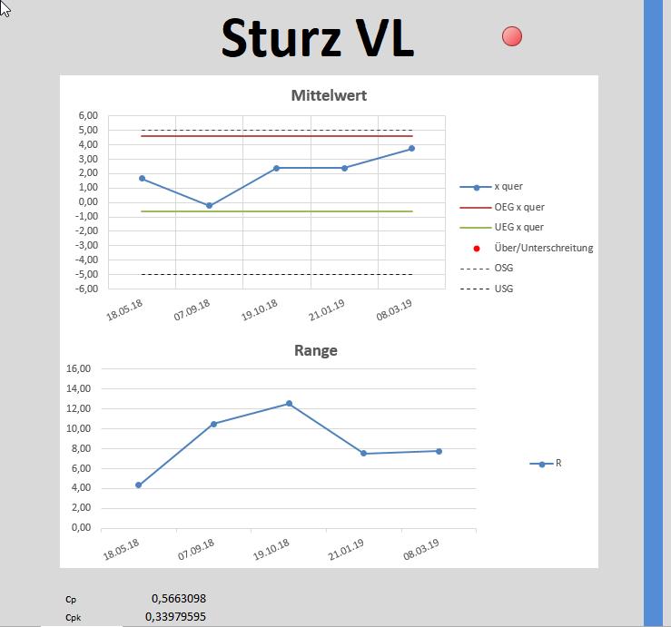 2019-04-1712_36_26-FORM_aktuell_Regelkarte.xlsx-Excel.png