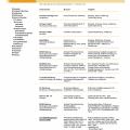 Maßgeschneiderte Praxisberatung mit dem Wissen aus zahlreichen Zertifizierungen
