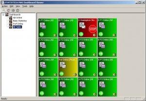 StatSoft - Software für statistische Prozesslenkung und Six Sigma