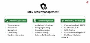 1941-mes-fehlermanagement-2-33-1515402094