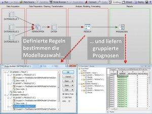 1224-finanzdienstleister-eos-setzt-auf-die-statistica-decisioning-platform-97-1378719912